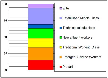 New-7-Fold-class-breakdown